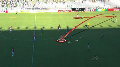 Maurício Saraiva avalia vitória do Inter sobre o Juventude - Assista ao vídeo.