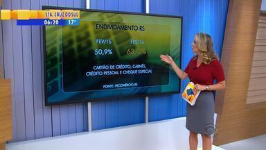 Nível de endividamento de famílias gaúchas aumenta - Pesquisa aponta que queda de empregos é um fator determinante.