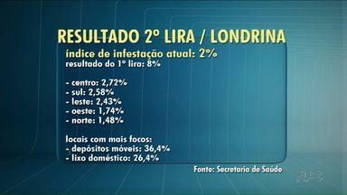 Cai o índice de infestação do mosquito aedes aegypti em Londrina - Saiu o resultado do segundo Lira. O índice de infestação agora é de 2%, antes era de 8% em janeiro. O resultado ainda exige atenção.