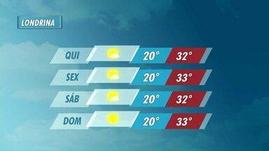 Feriado e fim de semana serão de sol e calor em Londrina - Temperaturas passam dos 32 graus nos próximos dias.
