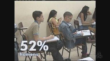 Cresce a evasão escolar no Brasil - Governo quer lançar medidas para mudar situação