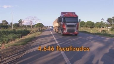 PRF divulga balanço da Operação Corpus Christi - Operação foi realizada nas rodovias de RO e AC.