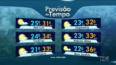 Veja como fica a previsão do tempo para esta quinta-feira (2) no Maranhão - Veja como fica a previsão do tempo para esta quinta-feira (2) no Maranhão.