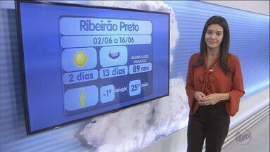 Veja como fica o tempo na região de Ribeirão Preto nesta sexta-feira (3) - Tem previsão de trovoadas e raios, e também pode haver granizo.