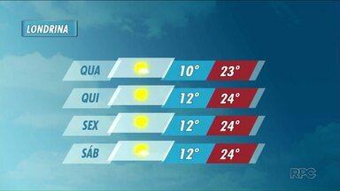 Depois de dias gelados, temperatura sobe aos poucos em Londrina - Mínimas serão de 12 graus no fim de semana.
