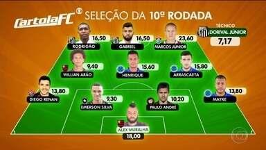 Cruzeiro e Santos dominam a seleção do Cartola FC na 10ª rodada - Cruzeiro e Santos dominam a seleção do Cartola FC na 10ª rodada