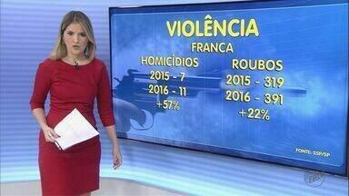 Número de homicídios cresce 57% em Franca, diz SSP - Levantamento da Secretaria Estadual da Segurança Pública aponta ainda alta de 22% nos roubos e de 35% nos furtos, entre 2015 e 2016.