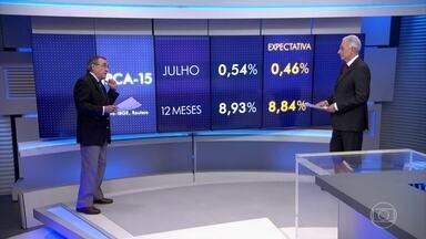 Feijão é o vilão da vez na prévia da inflação de julho - Carlos Alberto Sardenberg analisa o índice IPCA-15, que é a prévia da inflação do mês de julho. O IPCA-15 é divulgado pelo IBGE sempre antes do mês terminar e, por isso, é considerado uma prévia da inflação oficial.