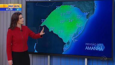 Tempo: final de semana será de sol em todo o RS - Estado não deve registrar temperaturas abaixo de zero.
