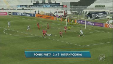 Ponte Preta e internacional fazem partida polêmica e empatam em 2 a 2 - A Ponte Preta volta a campo na quarta-feira, às 19h30, quando recebe o Figueirense no Majestoso pela terceira rodada da Copa do Brasil.