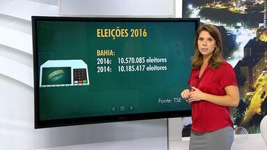 TSE divulga dados do eleitorado baiano, que é quarto maior do Brasil - Bahia tem atualmente mais de dez milhões de eleitores. A maior parte é do sexo feminino.