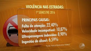 Número de acidentes e mortes nas estradas federais que cortam a Bahia tem redução - Dados estatísticos do primeiro semestre deste ano e a comparação com o mesmo período do ano passado foram divulgados nesta segunda-feira (25) pela PRF.