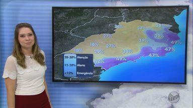 Confira a previsão do tempo para esta quinta-feira (4) no Sul de Minas - Confira a previsão do tempo para esta quinta-feira (4) no Sul de Minas