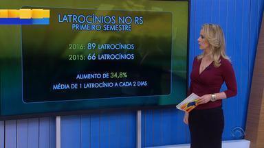Em 6 meses, RS registra 34,8% mais ocorrências de latrocínio em 2016 - Na primeira metade de 2015 eram 66, e neste ano foram 89 ocorrências.