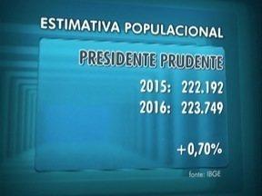 IBGE divulga estimativa populacional para 2016 - No Oeste Paulista, são mais de 909 mil habitantes.
