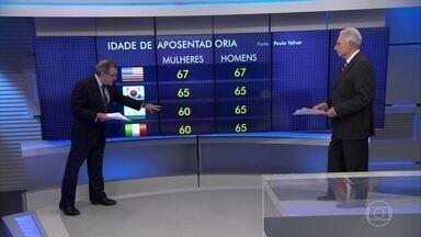 Entenda como funcionam as regras da previdência em outros países - Carlos Alberto Sardenberg comenta a importância da reforma previdenciária para a recuperação da economia tendo como base os dados do Brasil em relação a outros países.