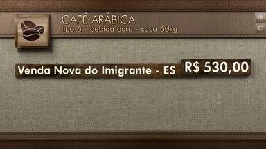 Globo Rural: cotações - Venda Nova do Imigrante, ESSaca do arábica em 09/09/2016 - R$ 530 / Alta na semana de 1,9%.Cacoal, ROSaca do café conilon em 09/09/2016 – R$ 390,00 / Estável na semana.