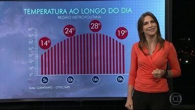 Primavera no Rio deve ser diferente dos últimos três anos - A chuva e volta e o calor não vai ser tão intenso na primavera. O primeiro dia da estação, nesta quinta-feira (22), terá Sol, poucas nuvens e temperatura máxima de 28 graus.