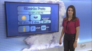 Veja a previsão do tempo nesta quinta-feira (22) em Ribeirão Preto - Tempo continua seco nas cidades.