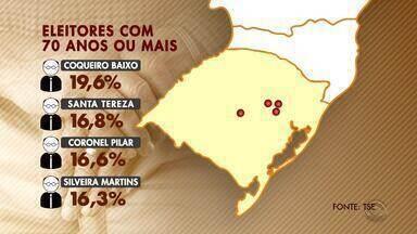 Coqueiro Baixo, RS, é a cidade brasileira com maior número de eleitores idosos - Voto é facultativa para quem tem mais de 70 anos.