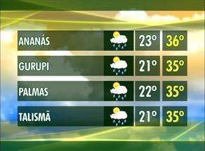 Veja a previsão do tempo para esta semana no Tocantins - Veja a previsão do tempo para esta semana no Tocantins