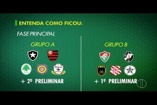Proposta da Ferj em dividir o Carioca 2017 em duas fases é aprovada - Inter TV 1ª Edição entrevista diretor de futebol do Campos Atlético nesta quarta-feira (2).