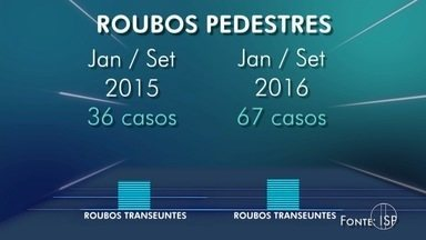 Estatística do ISP do RJ mostra que número de roubos a pedestres em Friburgo aumentou - Aparelhos celulares são os principais alvos dos bandidos.