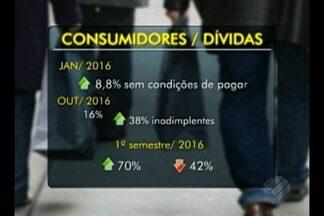 Crise econômica provoca aumento da inadimplência - Levantamento da Fecomercio mostra que a inadimplência dobrou desde o mês de janeiro.