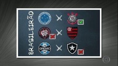 Missão Libertadores: Corinthians precisa vencer o Cruzeiro se quiser se classificar - Missão Libertadores: Corinthians precisa vencer o Cruzeiro se quiser se classificar
