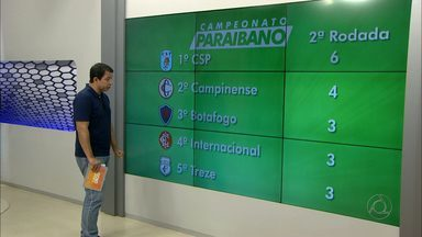 Confira como está a classificação do Campeonato Paraibano após duas rodadas - Kako Marques mostra como ficou a tabela do estadual após os jogos desta quarta-feira (11/01/2017)