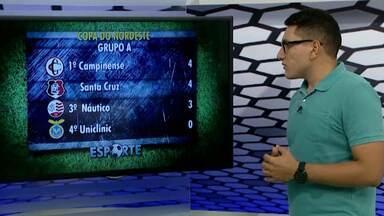 Confira classificação e os jogos do fim de semana na Copa do Nordeste - Botafogo-PB e Campinense entram em campo neste domingo para esquecer a eliminação na Copa do Brasil