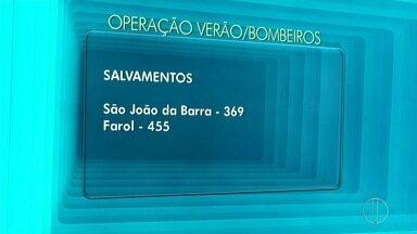Corpo de Bombeiros divulga número parcial durante Operação de Carnaval em Campos, no RJ - Assista a seguir.
