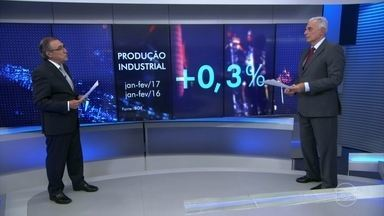 Operações financeiras com pessoas jurídicas caem mais uma vez - Carlos Alberto Sardenberg comenta a inversão de posições entre as empresas e as famílias na participação na carteira de crédito.