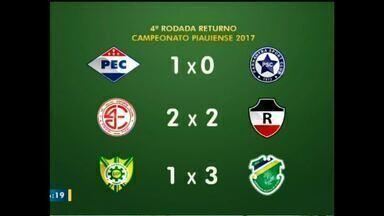 Bolinha fala sobre rodada do campeonato piauiense - Bolinha fala sobre rodada do campeonato piauiense