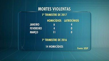 Cascavel é a terceira cidade mais violenta do estado - É o que aponta um levantamento da secretaria de Segurança Pública.