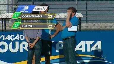 Mesmo com distância ao líder, Grêmio está mobilizado para lutar pelo Brasileirão - Grêmio terá quatro jogos seguidos pela Série A antes de partida de volta contra Atlético-PR pela Copa do Brasil.