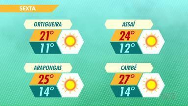 Tempo seco conitnua em todo o Paraná - Uma massa de ar seco que está sobre o estado inibe a formação de nuvens segundo a previsão.