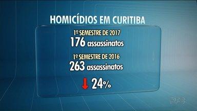 Curitiba registra queda de 24% no número de homicídios - Dados levam em conta o primeiro semestre de 2017 em comparação ao mesmo período de 2016. Em alguns bairros não houve redução significativa, entre eles a Cidade Industrial de Curitiba, que é o bairro com o maior número de assassinatos.