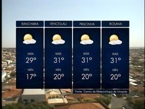 Oeste Paulista segue sem previsão de chuva - Confira como ficam as temperaturas na região de Presidente Prudente