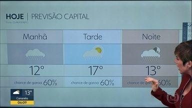 Previsão é de chuva fraca na capital nesta sexta (4) - Tempo fica nublado até o final de semana. A máxima prevista é de 17°C.