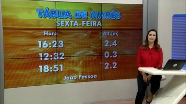 Veja a previsão do tempo para a Paraíba - Veja também a tábua de marés.