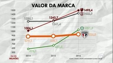 Dossiê São Paulo: Quais motivos fizeram o Tricolor abandonar o rótulo de clube vencedor - Dossiê São Paulo: Quais motivos fizeram o Tricolor abandonar o rótulo de clube vencedor
