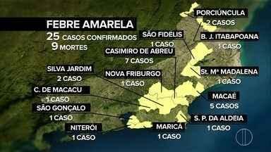 Secretaria Estadual de Saúde confirma mais dois casos de febre amarela no estado do Rio - Assista a seguir.