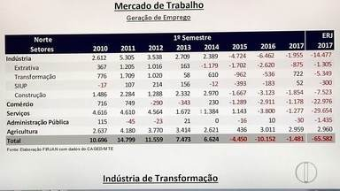 Crise financeira gera cortes no setor industrial. Em Campos, RJ, foram 65 mil demitdos - Confira a seguir.