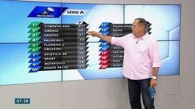 Goleiro Paulo Sérgio comenta os destaques do esporte no ES - Ele também falou sobre os destaques nacionais e internacionais do futebol.