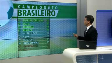 JPB2JP: Saiba os preços dos ingressos para Botafogo e Confiança - Jogo neste domingo pela Série C.