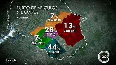 Ao menos oito carros são furtados por dia em São José - Número assusta população e intriga a polícia.