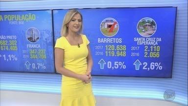 Ribeirão Preto ganha quase 8 mil novos moradores em um ano, diz IBGE - A cidade que no ano passado tinha 674 mil habitantes, agora tem 682 mil.