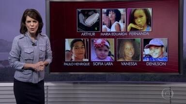 Pelo menos sete crianças e adolescentes foram vítimas de balas perdidas no Rio - O último caso foi do jovem Denilson, de apenas 16 anos, atingido por uma bala perdida no pescoço, no Complexo do Chapadão.