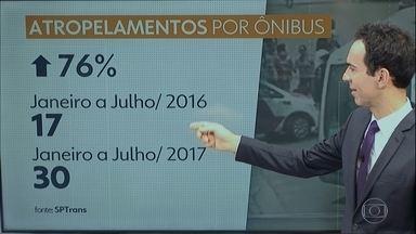 Prefeitura da capital anuncia medidas para reduzir acidentes - Entre elas, a velocidade máxima nos corredores de ônibus, que é de 50 km/h, não poderá ser ultrapassada. De janeiro a julho deste ano, 552 pessoas morreram nas ruas e avenidas de São Paulo, ou seja, 10% a mais que no mesmo período em 2016.